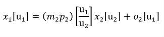 Equation: uresud_2